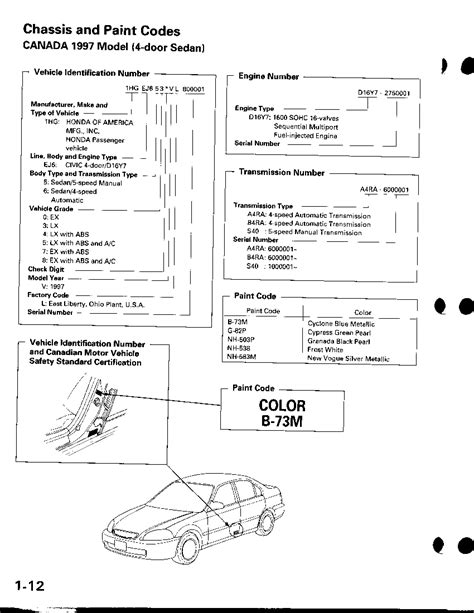 free service manuals online 2000 honda civic navigation system service manual 2000 honda civic free service manual download honda civic service manual 1996