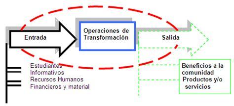 ejemplo de sistemas abiertos sistema abierto tgs01