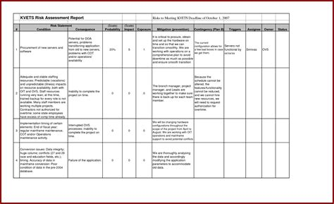 threat assessment report template doc 1370763 sle risk assessment report communicating risk to executive leadership 93