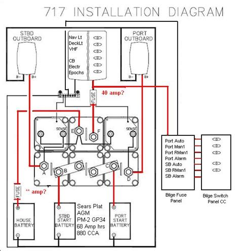 wiring diagram for bep switch panel image collections