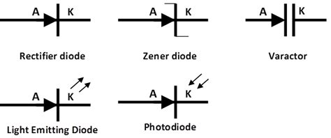 types of varactor diodes diode techtack lessons reviews news and tutorials