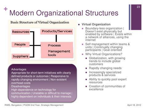 design organisation meaning boundaryless organizational design definition strategic