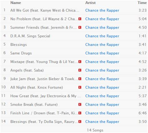 coloring book chance the rapper m4a zip vetor chance the rapper coloring book album