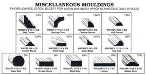 wood trim profiles wood trim profile chart quotes