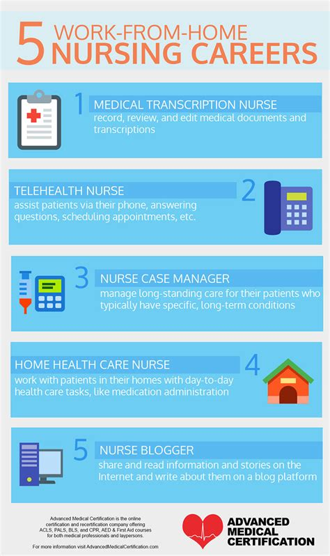 the stay at home top 5 work from home careers