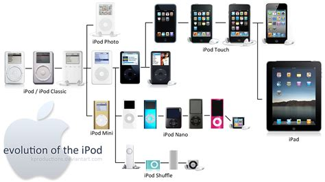 iphone 5 event rumors makes me ask does anyone care about a new ipod touch