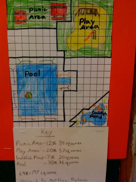 home design math project best 109 3rd 4th grade perimeter area volume images on pinterest education the area student