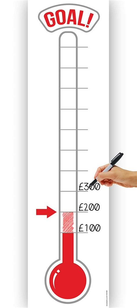 Printable Thermometer Banner | fundraising thermometer banner 1 2m party packs