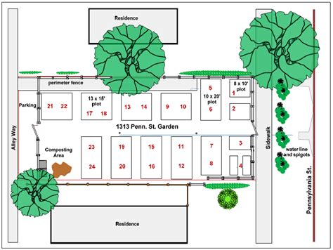 Community Garden Layout Community Garden Layout Www Pixshark Images Galleries With A Bite