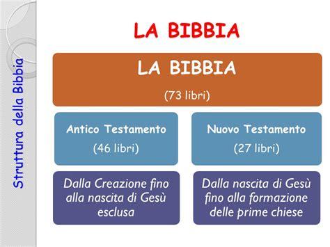 libri nuovo testamento introduzione alla bibbia e all antico testamento ppt