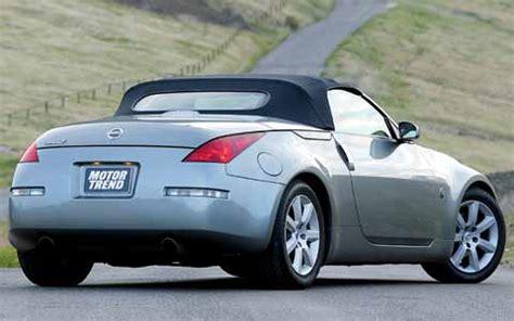 nissan 350z vs audi tt 2004 audi tt roadster vs bmw z4 vs porsche boxster s vs