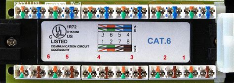 cat 5 patch panel diagram 568b wiring diagram wiring
