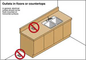 floor electrical outlet