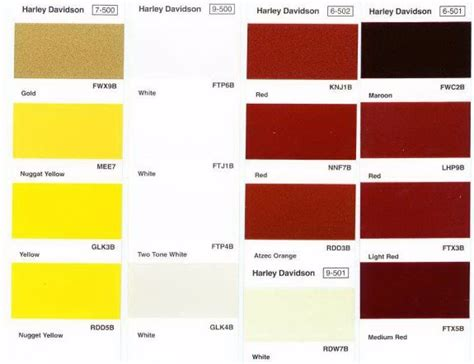 ppg motorcycle paint color chart suzuki motorcycle paint code location suzuki get free