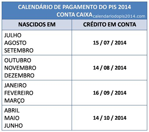 O Calendã Do Pis 2015 Canind 233 Not 237 Cias Local Calend 225 Do Pis 2014