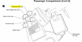2002 Nissan Altima Fuse Box Diagram 2004 Chrysler Sebring Fuel Filter Location 2004 Free