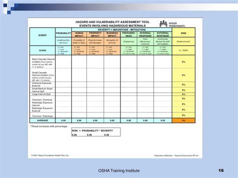 pci dss risk assessment template pci dss risk assessment template resume exles