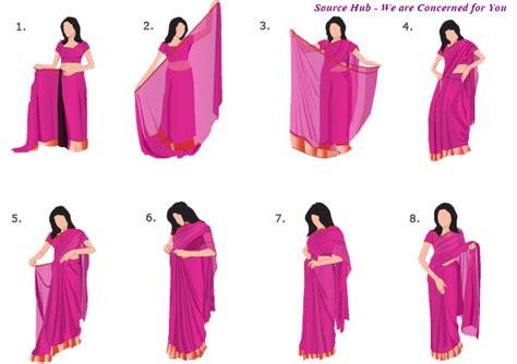 8 Simple Steps To Tie A Sari by How To Drape Wear Saree For Wearing