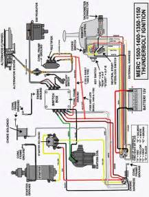 mercury marine box wiring diagram marine mercury free wiring diagrams