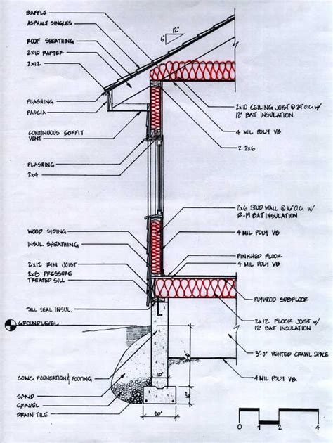 construction section drawing exterior wall section details conclusion drafting