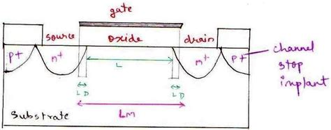 difference between transistor and capacitor difference between mos capacitor and mosfet 28 images circuit analysis mosfet gate