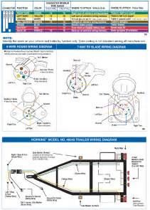 ez loader boat trailer wiring diagram sysmaps