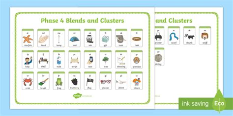 Phase 4 Phonics Sound Mat by Middle East Phase 4 Blends And Clusters Sound Mat Sound Mat