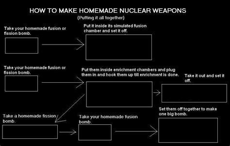 how to build a nuclear bomb weve demonized books but how to build a homemade nuclear bomb