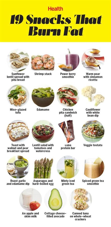 healthy fats help weight loss 20 snacks that burn weight loss health