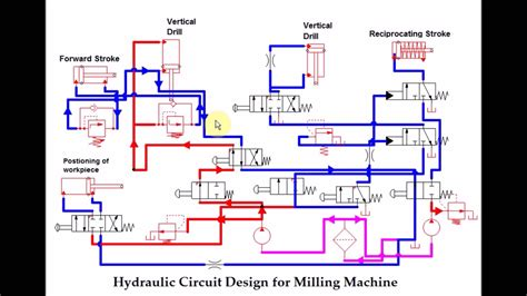 hydraulic diagram circuit diagram hydraulic wiring diagram with description