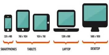 Common Desk Sizes 8 web design mistakes to avoid for young entrepreneurs
