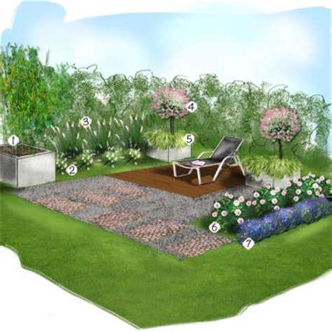 Amenagement Petit Jardin Ville