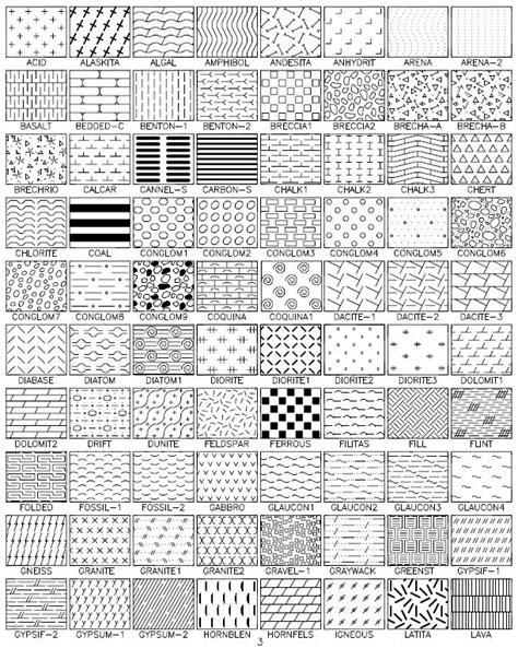 pattern drafting download 100 plus hatch patterns autocad hatch patterns cad