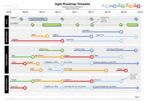 software development roadmap template product resource delivery plan teams roles timeline