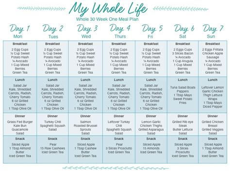 sle meal plan grocery shopping list for the 21 day fix tracey sivak blog