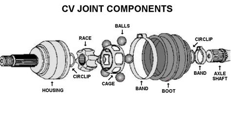 Excellent Cv Exles by Cv Joints Car Systems Cars Car Stuff And