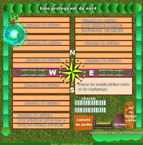 Beau Comment Dessiner Son Jardin #4: Plan%20de%20potager%20avec%20culture%20en%20planche.jpg