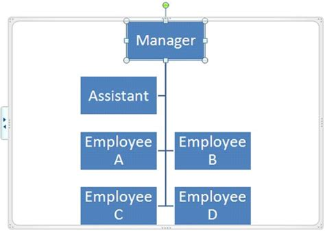 Org Chart Templates For Powerpoint 2010 Organizational Chart In Powerpoint 2010