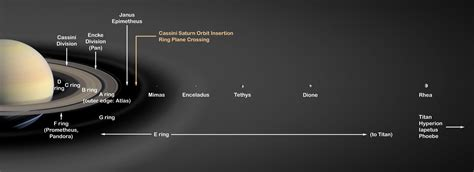 name the largest moon of saturn what are the names of saturn s moons page 3 pics about
