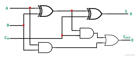 adder circuit diagram what is half adder and adder circuit circuit