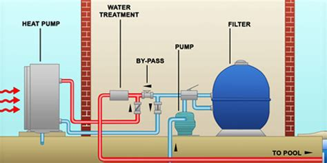 pool heat diagram repair wiring scheme