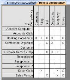 competency matrix template template search results calendar 2015