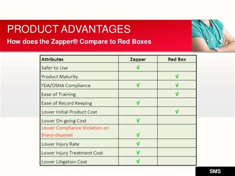 Cisco Mba Leadership Development Program by Zapper Sales Presentation W My Pic In It