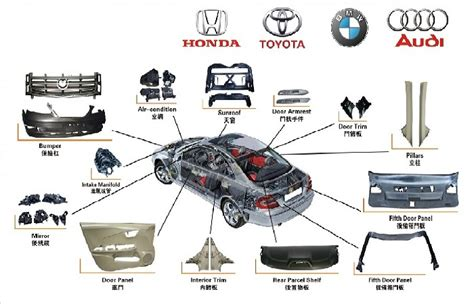 car interior parts diagram products