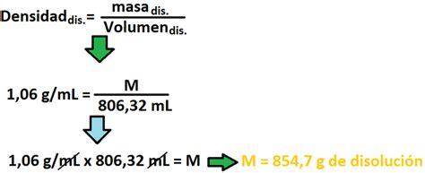 como calcular las utilidades en ecuador como calcular la cesantia respuesta