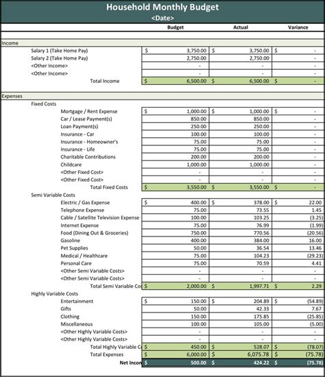 family budget template the family budget spreadsheet can help you make a