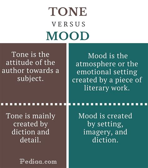 exle of mood in literature difference between tone and mood