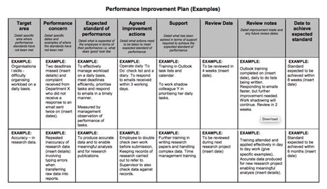 Performance Improvement Plan Email Template