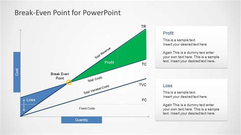 Break Even Point Curves For Powerpoint Slidemodel Even Point Graph Template