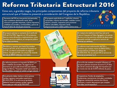 ganancias ocasionales en la reforma tributaria 2016 reforma tributaria estructural 2016